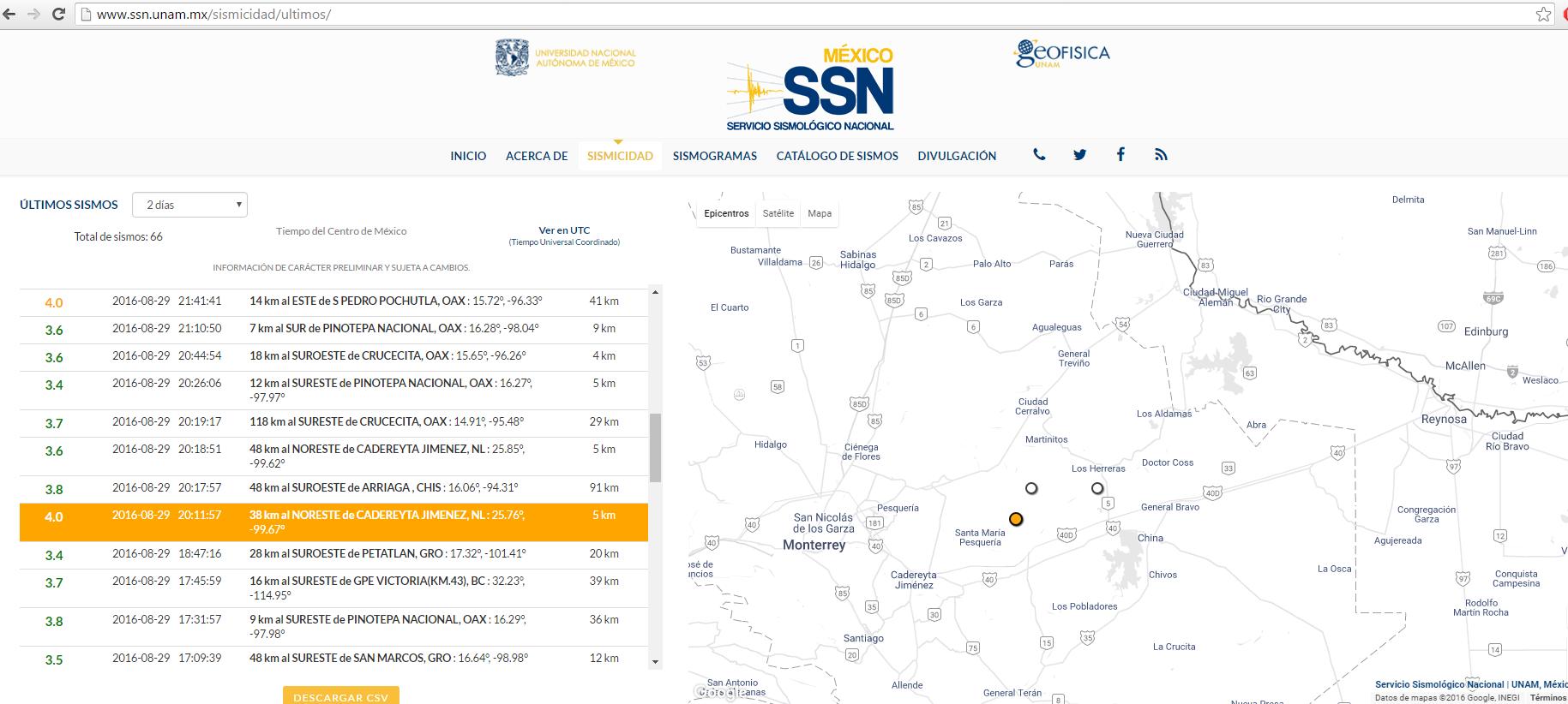 SSN sismo Mty